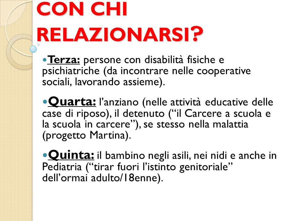 CON CHI RELAZIONARSI Terza: persone con disabilità fisiche e psichiatriche (da incontrare nelle cooperative sociali, lavorando assieme).