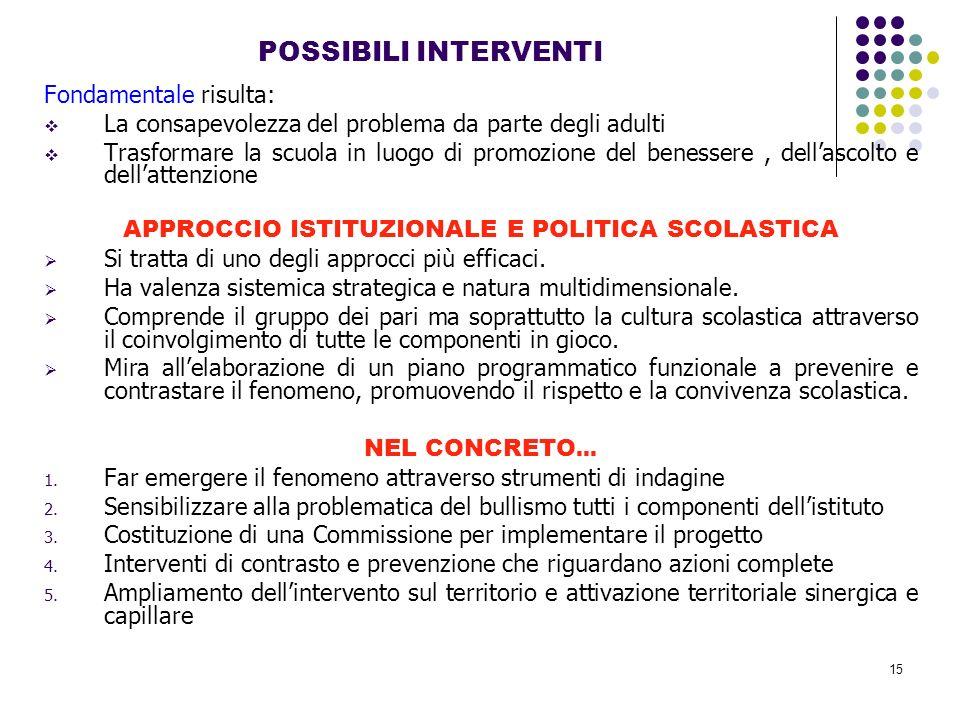 APPROCCIO ISTITUZIONALE E POLITICA SCOLASTICA