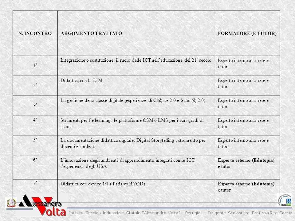 N. INCONTRO ARGOMENTO TRATTATO. FORMATORE (E TUTOR) 1° Integrazione o sostituzione: il ruolo delle ICT nell'educazione del 21° secolo.