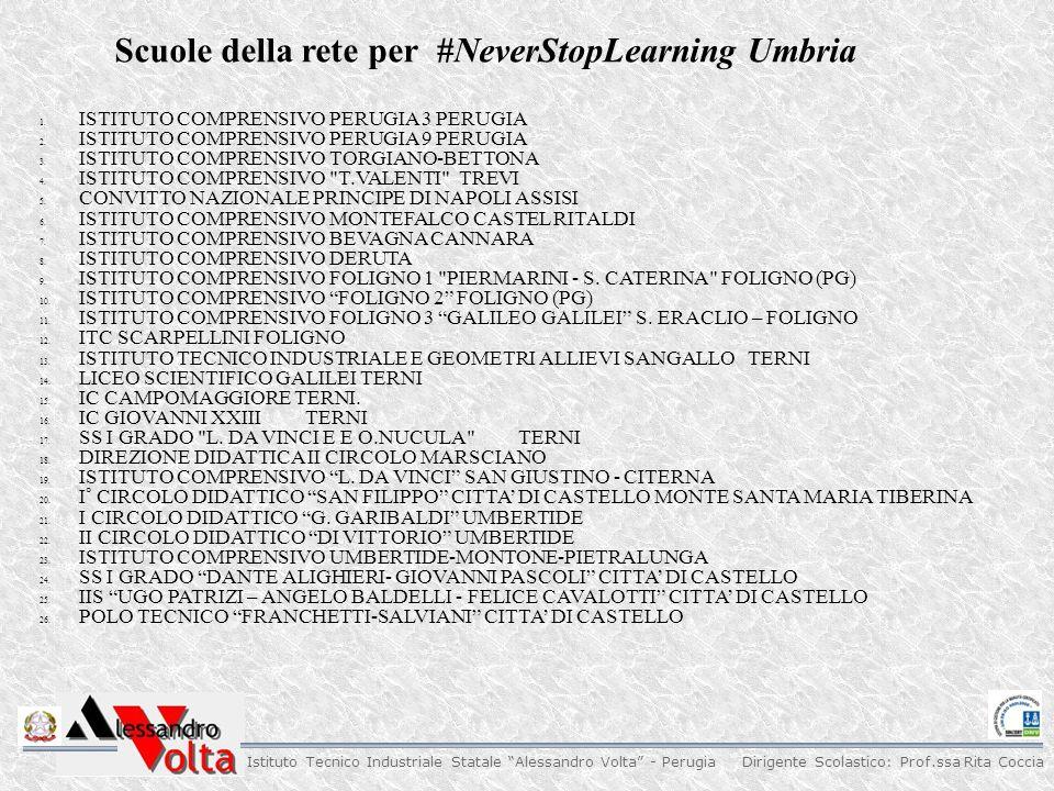 Scuole della rete per #NeverStopLearning Umbria