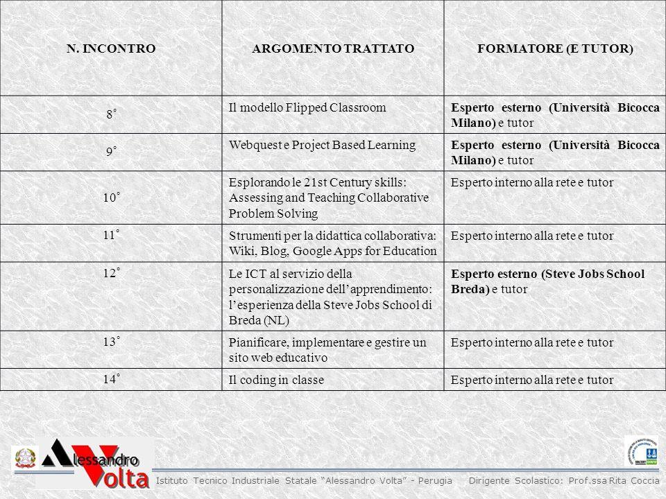 N. INCONTRO ARGOMENTO TRATTATO. FORMATORE (E TUTOR) 8° Il modello Flipped Classroom. Esperto esterno (Università Bicocca Milano) e tutor.