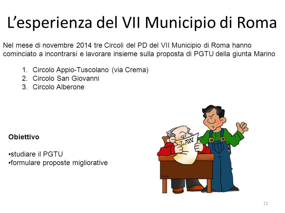 L'esperienza del VII Municipio di Roma