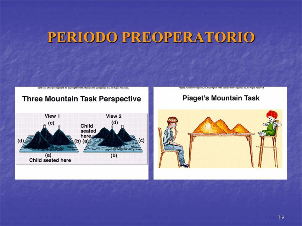 PERIODO PREOPERATORIO