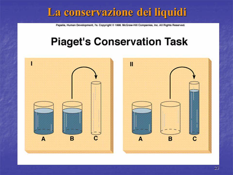 La conservazione dei liquidi