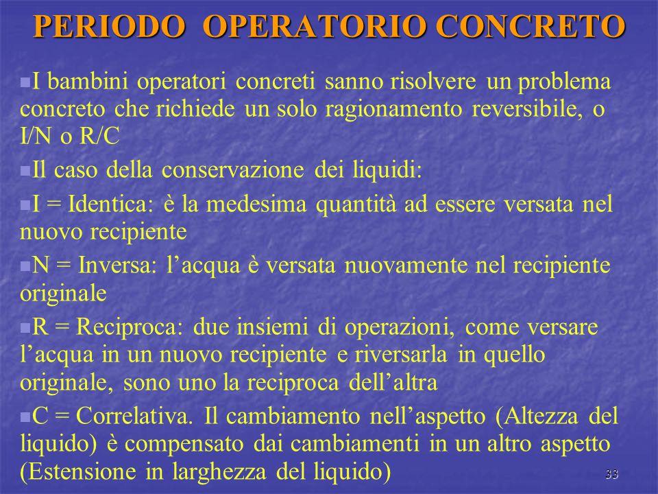 PERIODO OPERATORIO CONCRETO