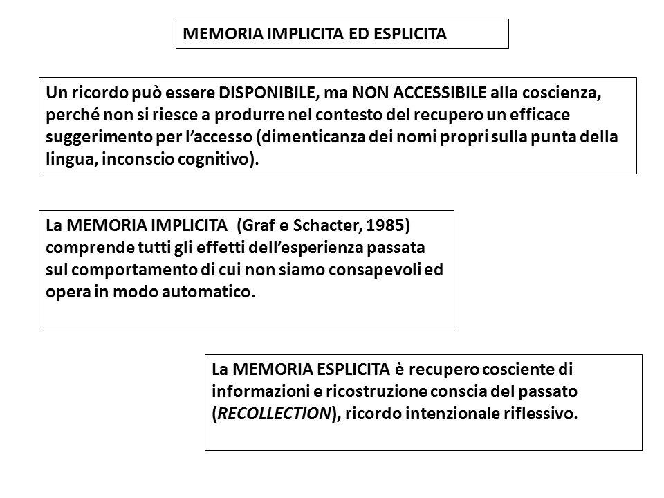 MEMORIA IMPLICITA ED ESPLICITA