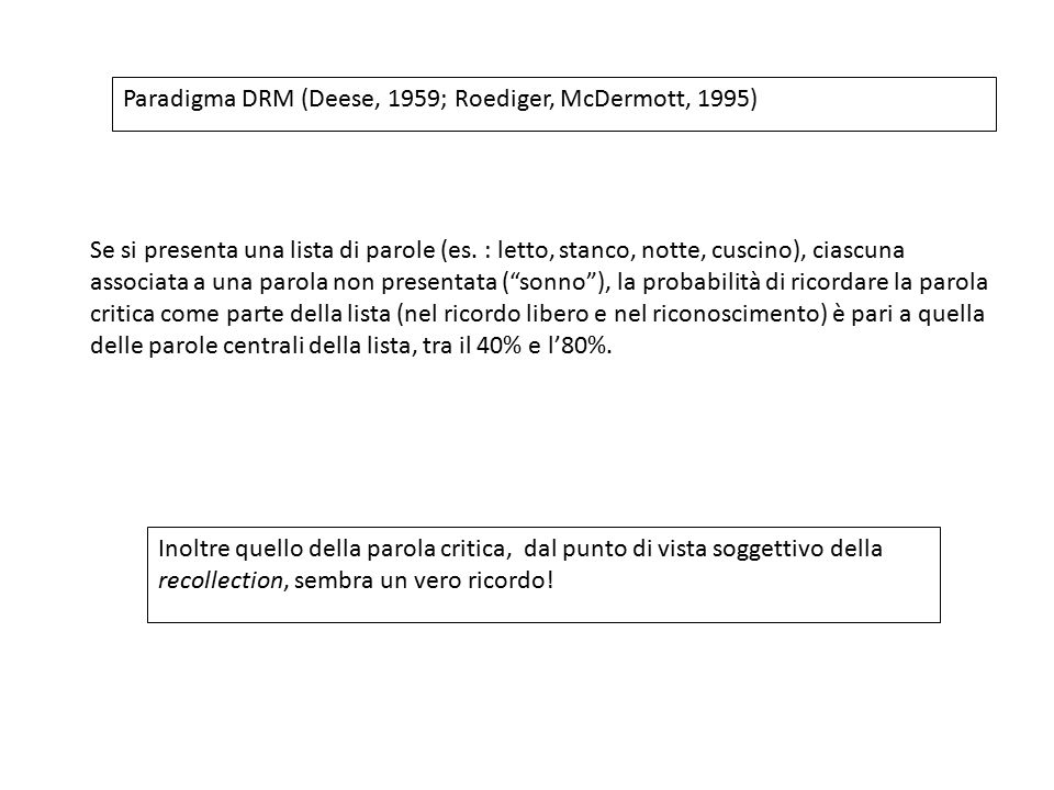 Paradigma DRM (Deese, 1959; Roediger, McDermott, 1995)