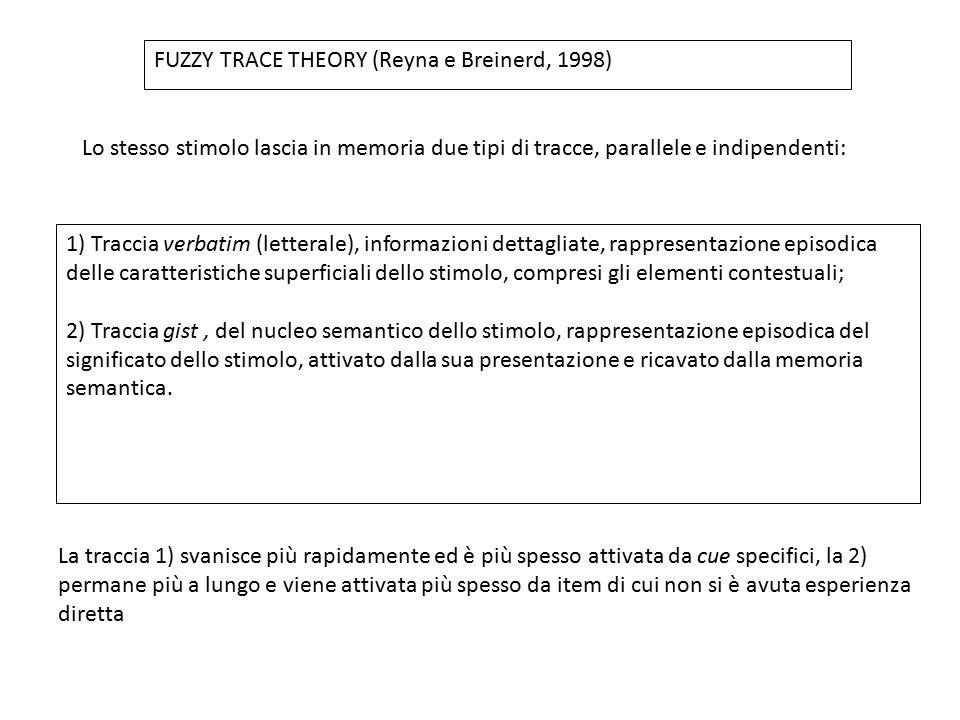 FUZZY TRACE THEORY (Reyna e Breinerd, 1998)