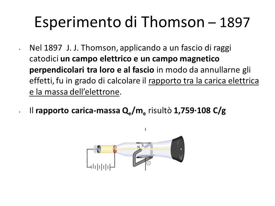 Esperimento di Thomson – 1897