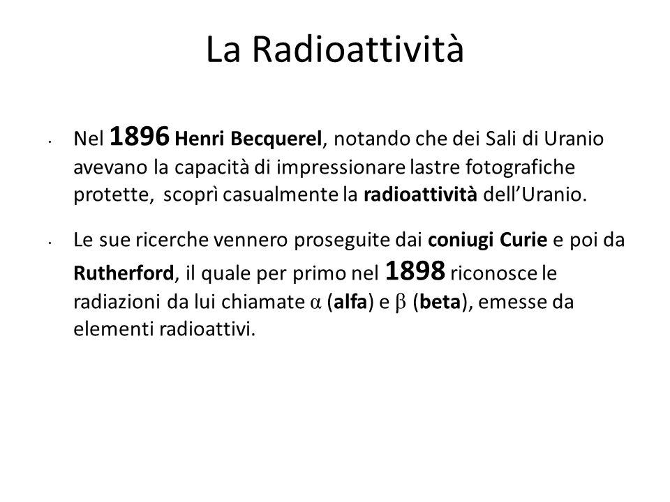 1515 La Radioattività.