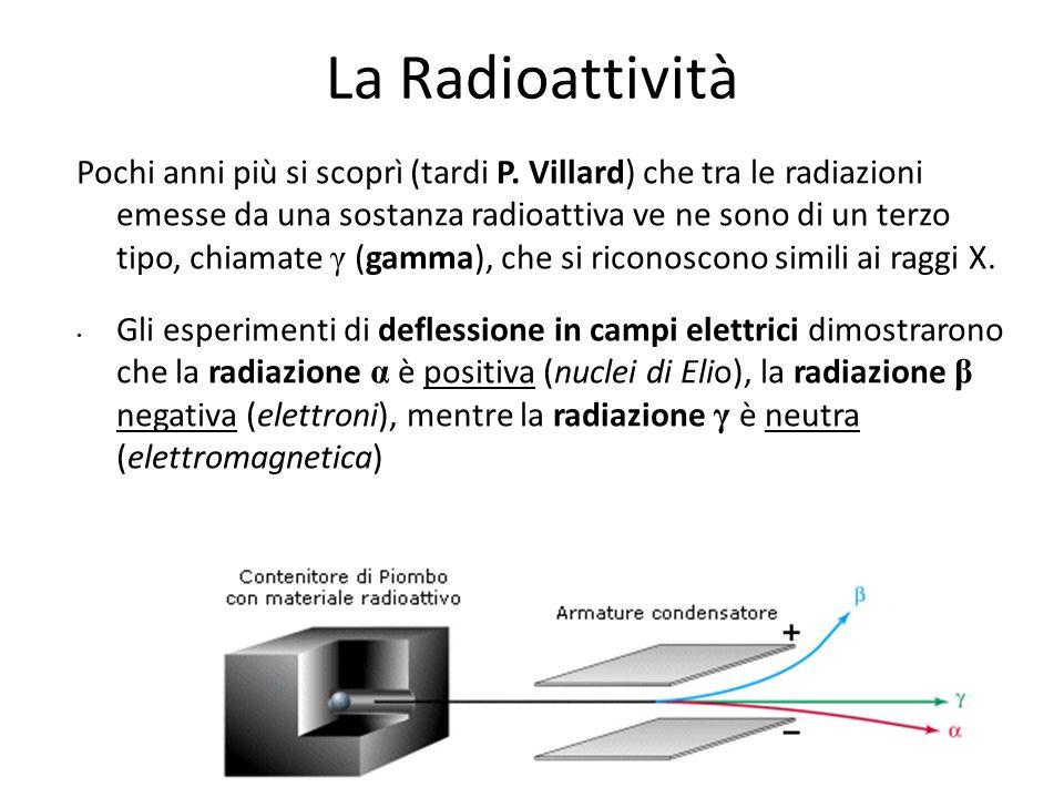 1616 La Radioattività.