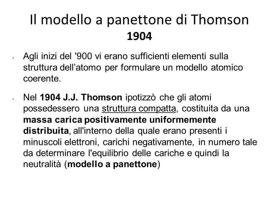 Il modello a panettone di Thomson 1904