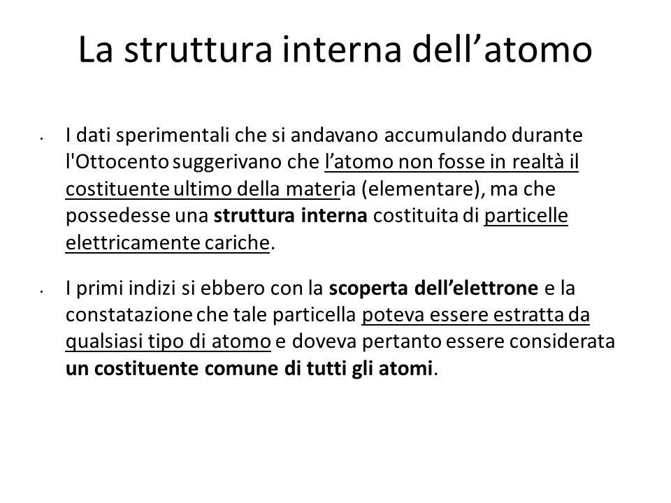 La struttura interna dell'atomo