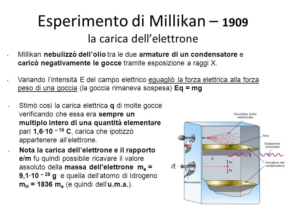 Esperimento di Millikan – 1909 la carica dell'elettrone