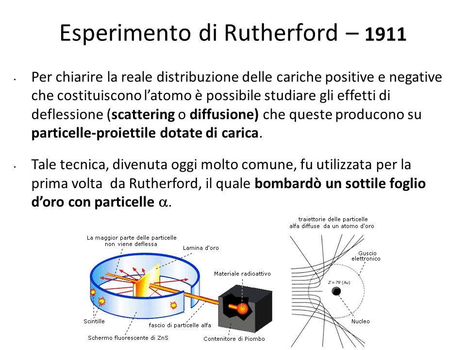 Esperimento di Rutherford – 1911