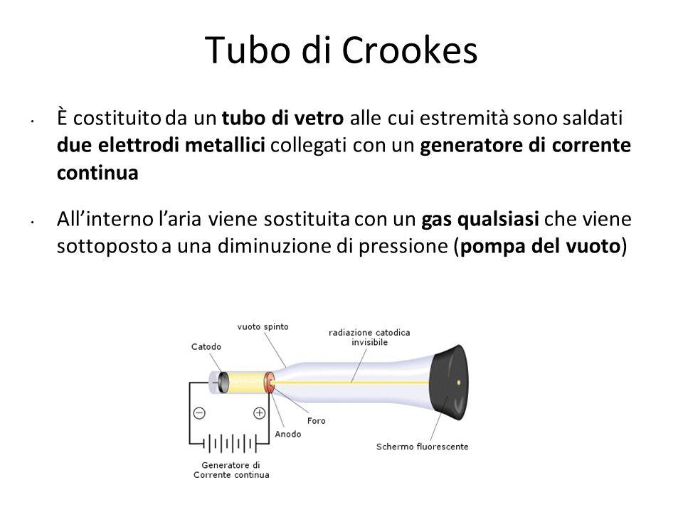 4 Tubo di Crookes.