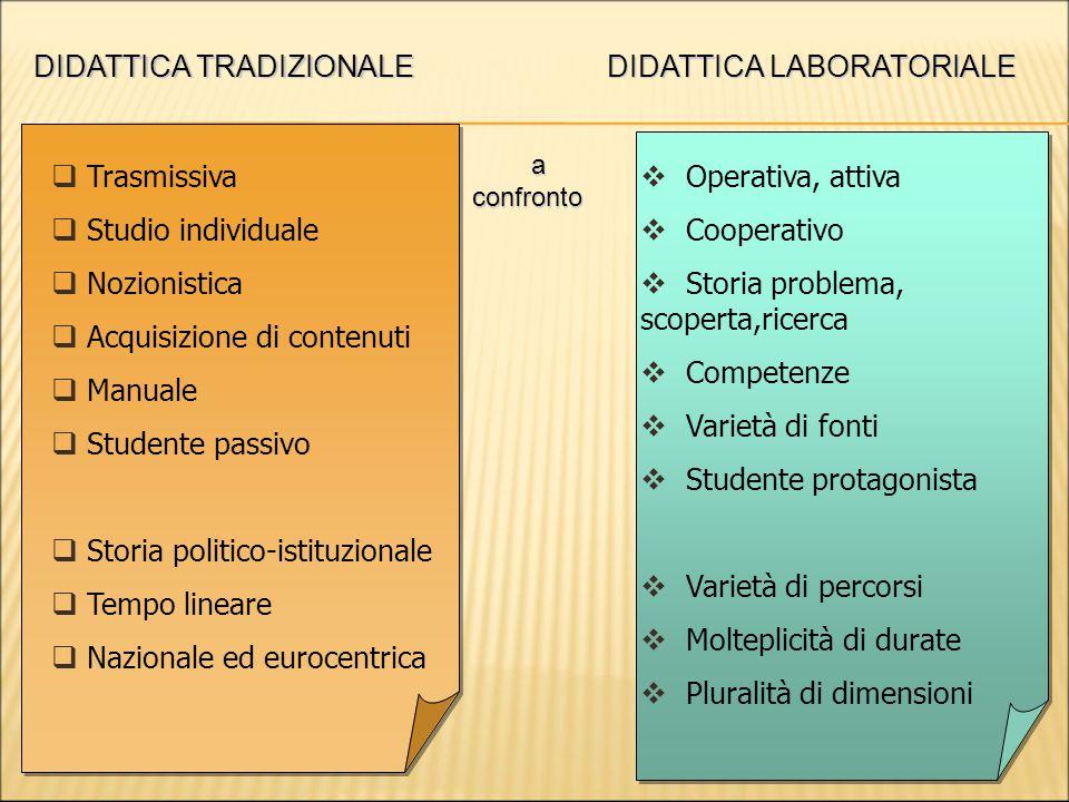 DIDATTICA TRADIZIONALE DIDATTICA LABORATORIALE