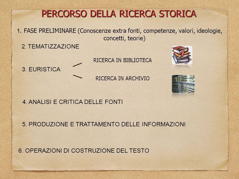 PERCORSO DELLA RICERCA STORICA