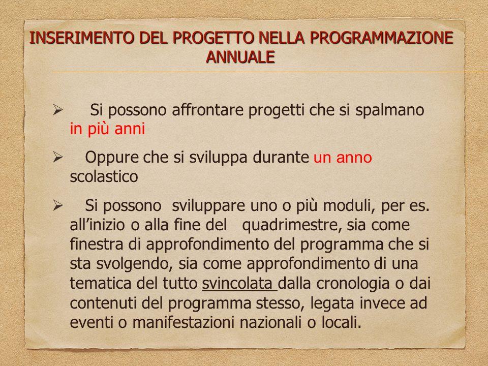 INSERIMENTO DEL PROGETTO NELLA PROGRAMMAZIONE ANNUALE