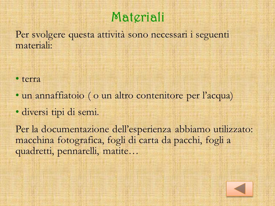 Materiali Per svolgere questa attività sono necessari i seguenti materiali: terra. un annaffiatoio ( o un altro contenitore per l'acqua)
