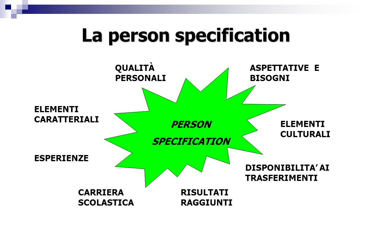 La person specification
