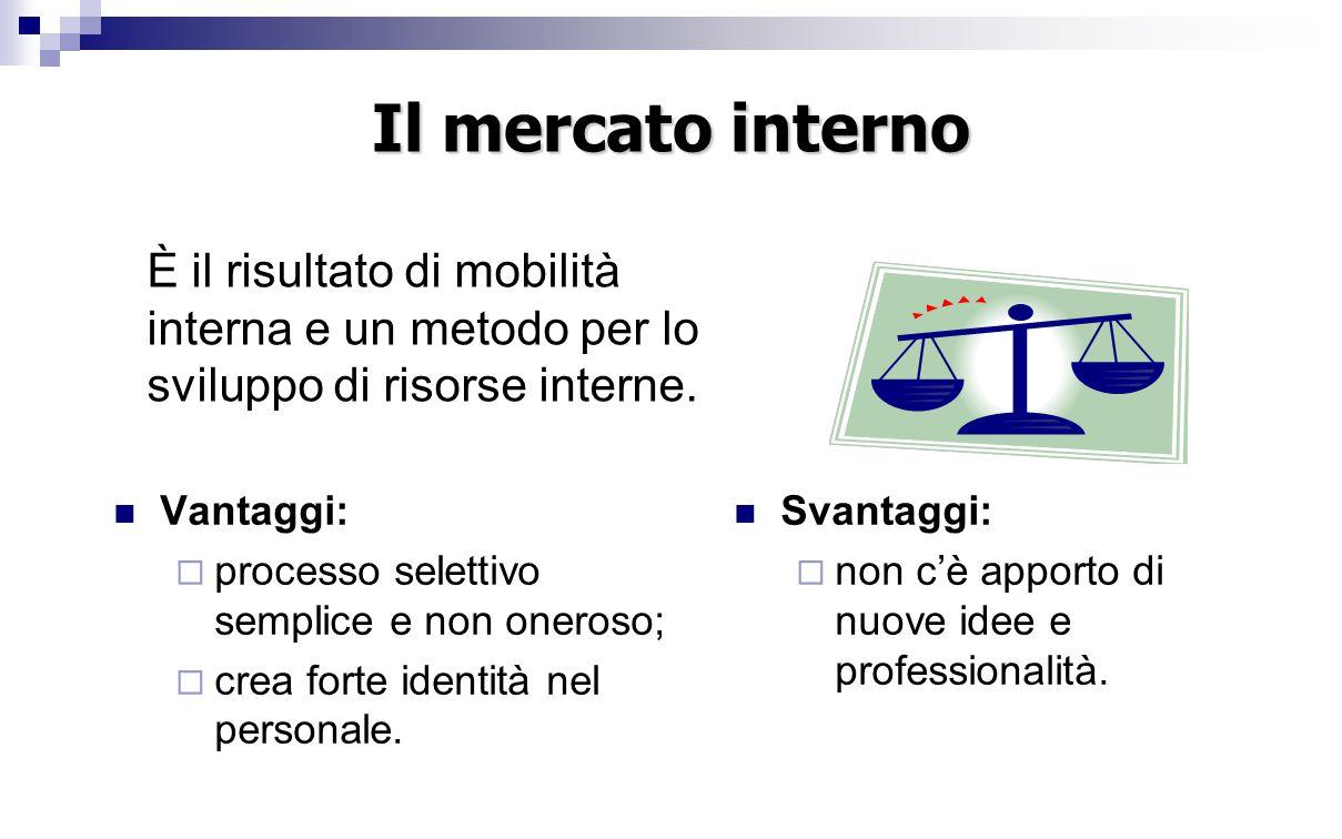 Il mercato interno È il risultato di mobilità interna e un metodo per lo. sviluppo di risorse interne.