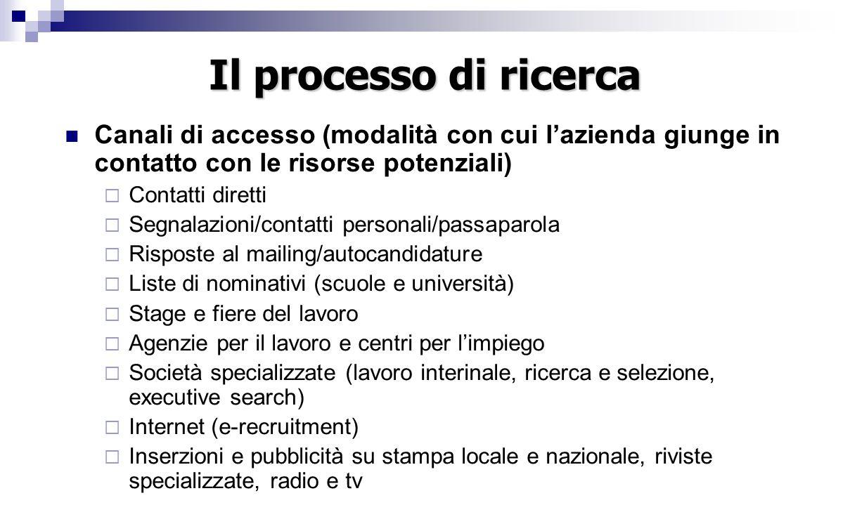Il processo di ricerca Canali di accesso (modalità con cui l'azienda giunge in contatto con le risorse potenziali)