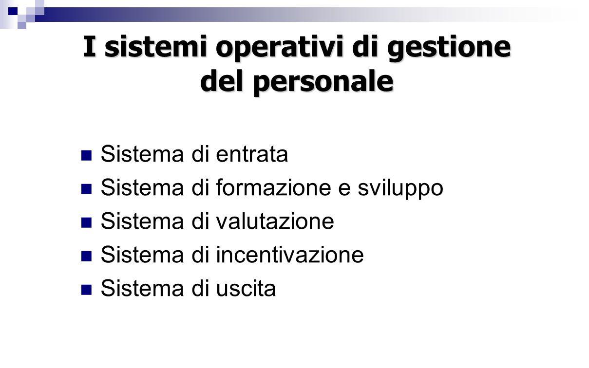 I sistemi operativi di gestione del personale