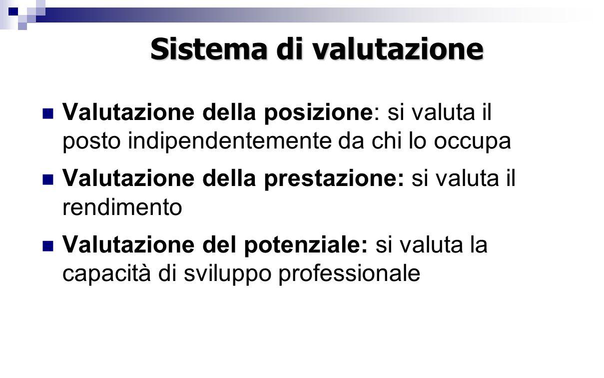 Sistema di valutazione