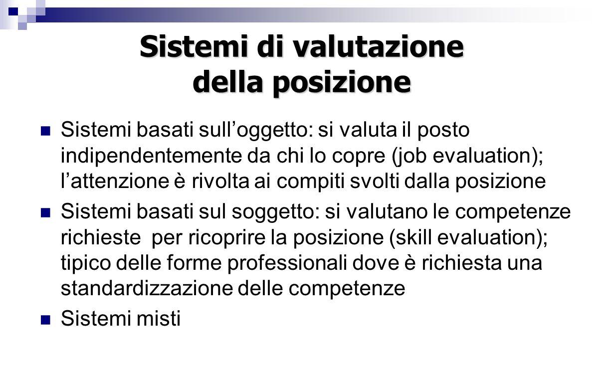 Sistemi di valutazione della posizione