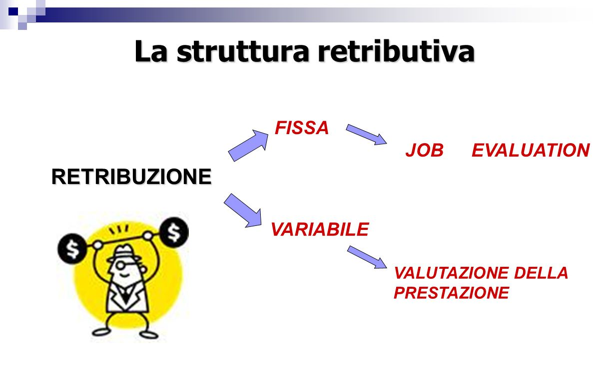 La struttura retributiva