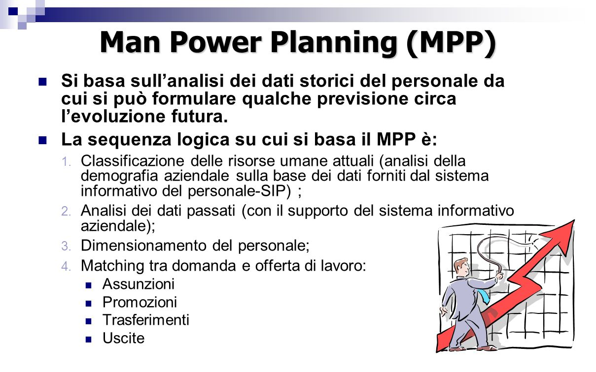 Man Power Planning (MPP)