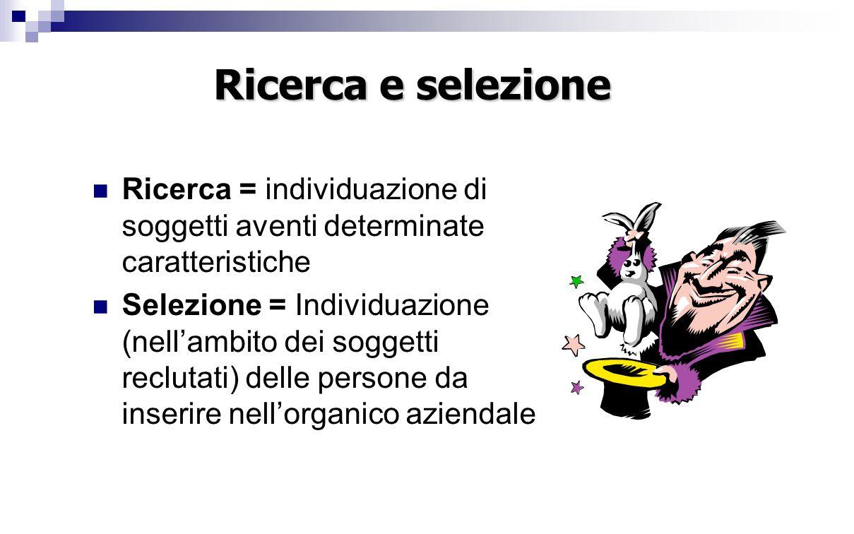 Ricerca e selezione Ricerca = individuazione di soggetti aventi determinate caratteristiche.