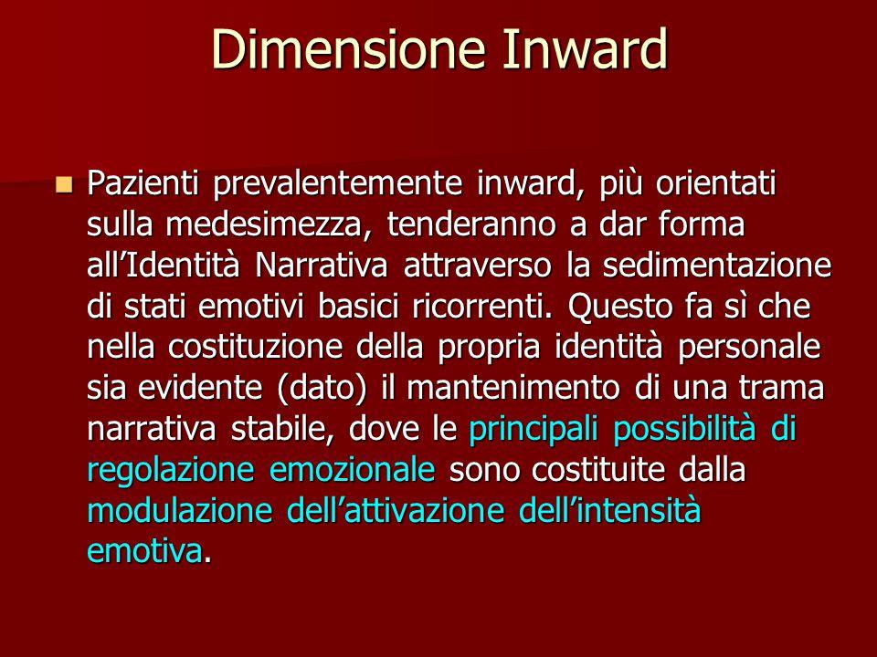 Dimensione Inward