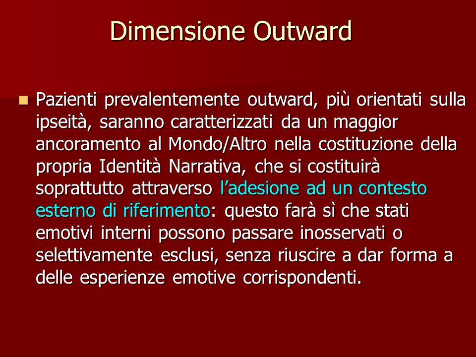 Dimensione Outward
