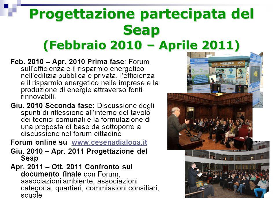 Progettazione partecipata del Seap (Febbraio 2010 – Aprile 2011)