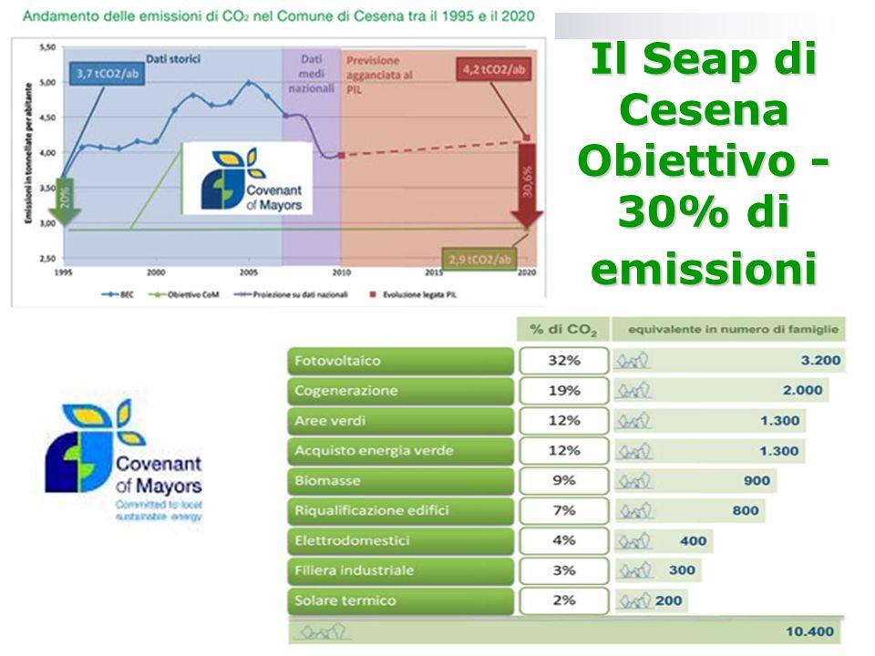 Il Seap di Cesena Obiettivo -30% di emissioni