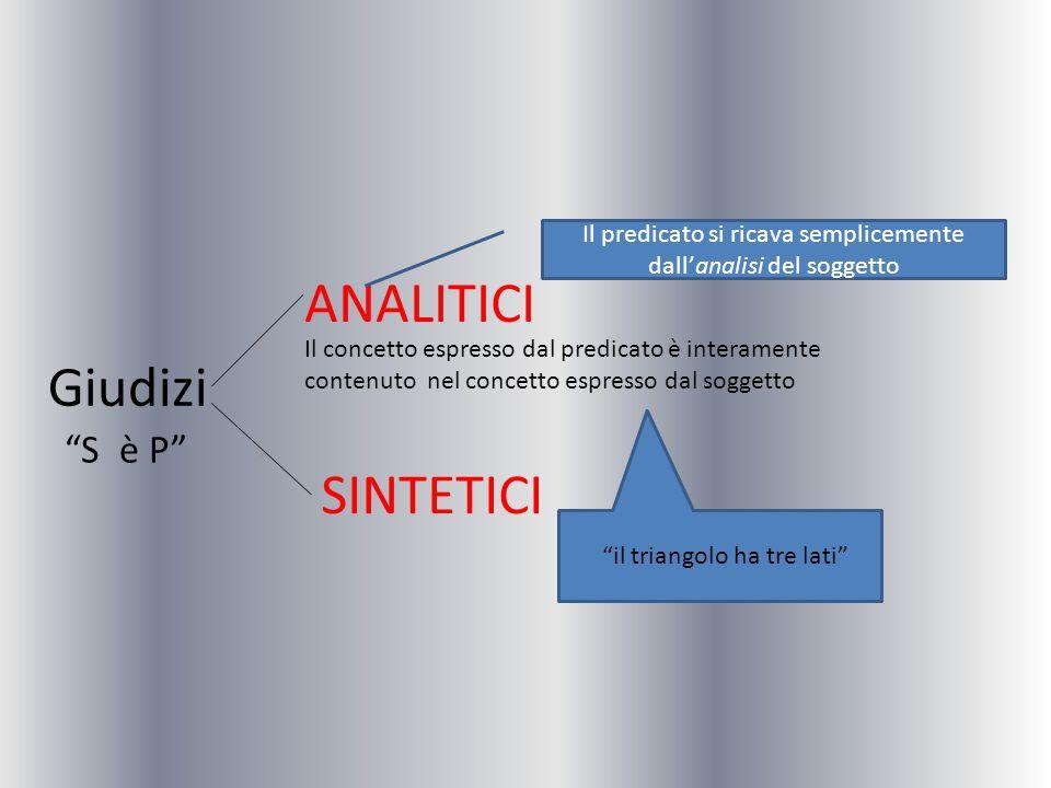 Il predicato si ricava semplicemente dall'analisi del soggetto