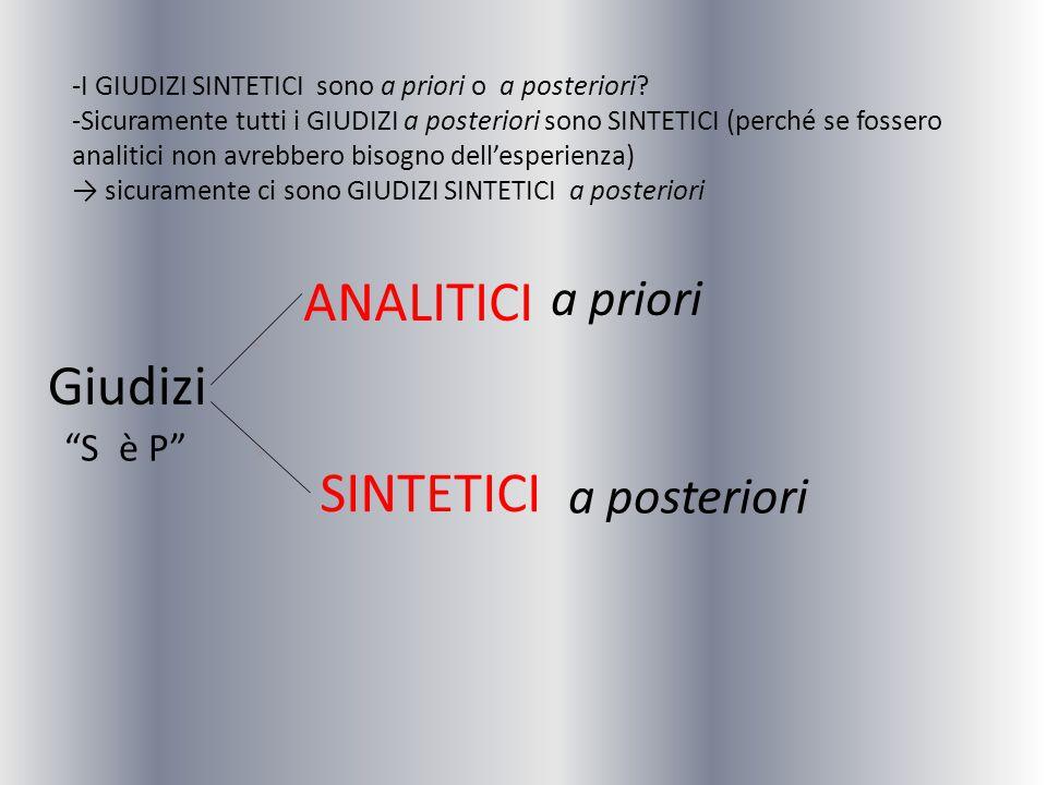 ANALITICI Giudizi SINTETICI a priori a posteriori S è P