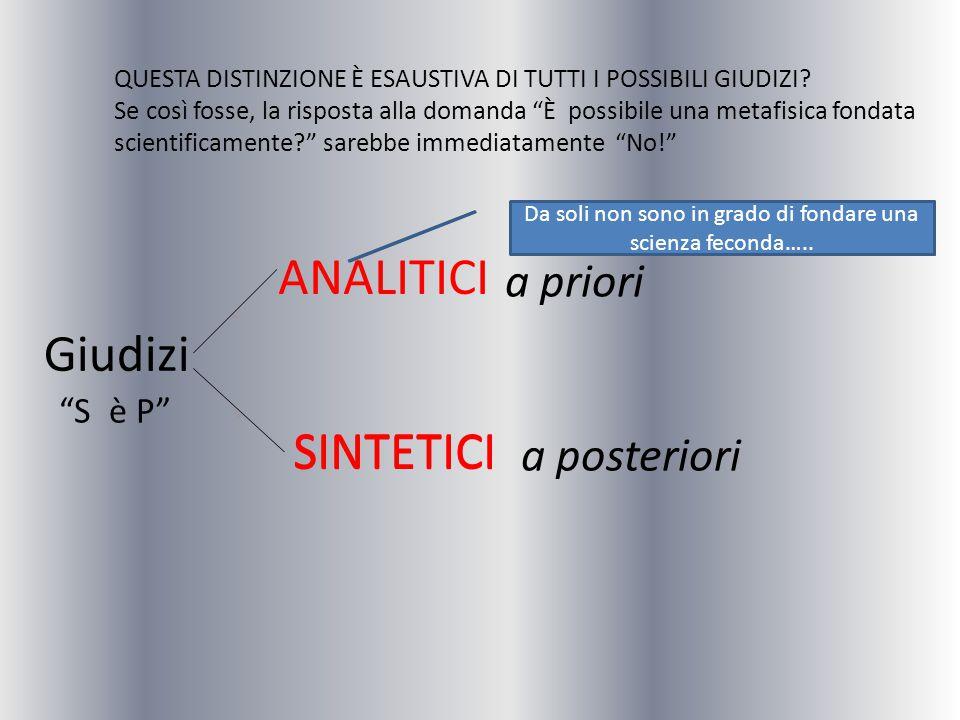 ANALITICI Giudizi SINTETICI SINTETICI a priori a posteriori S è P