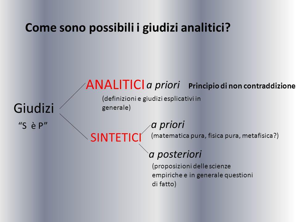 ANALITICI Giudizi Come sono possibili i giudizi analitici SINTETICI