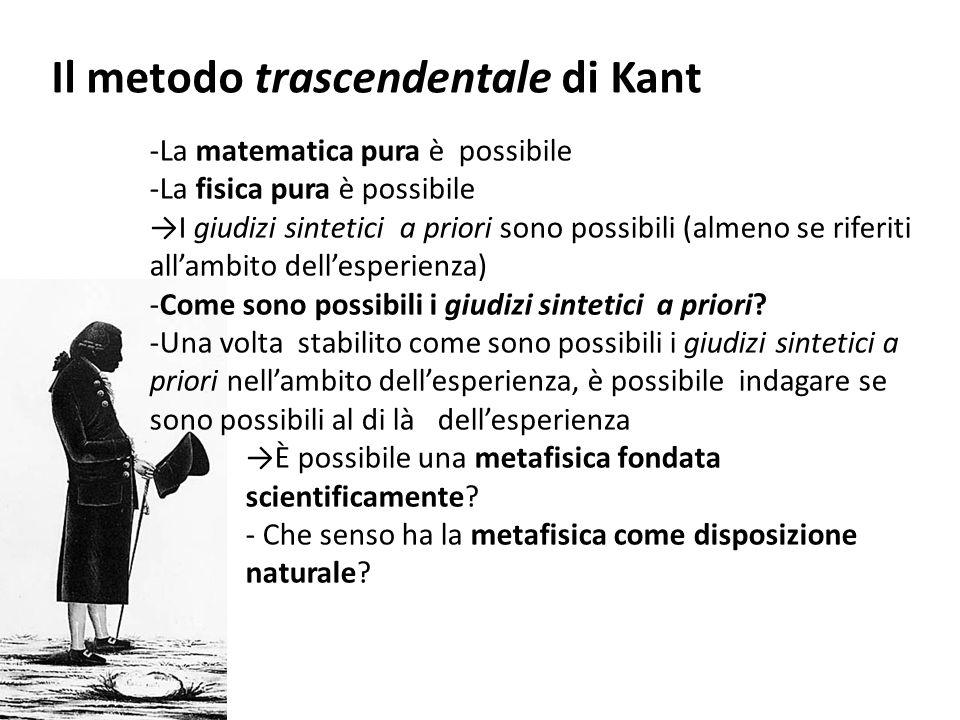 Il metodo trascendentale di Kant