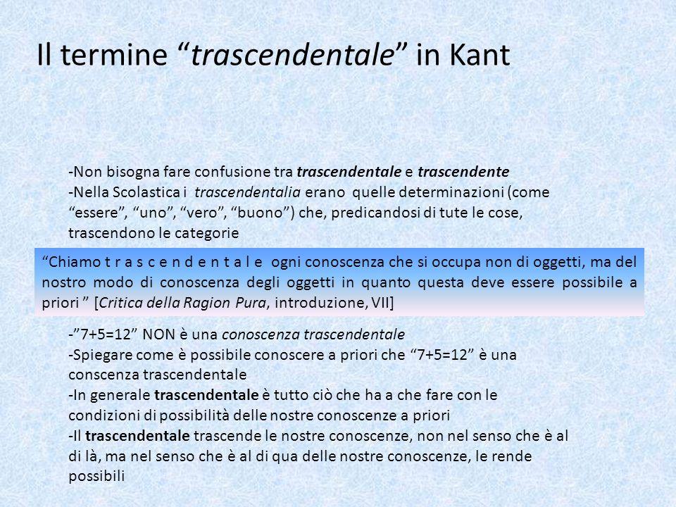 Il termine trascendentale in Kant