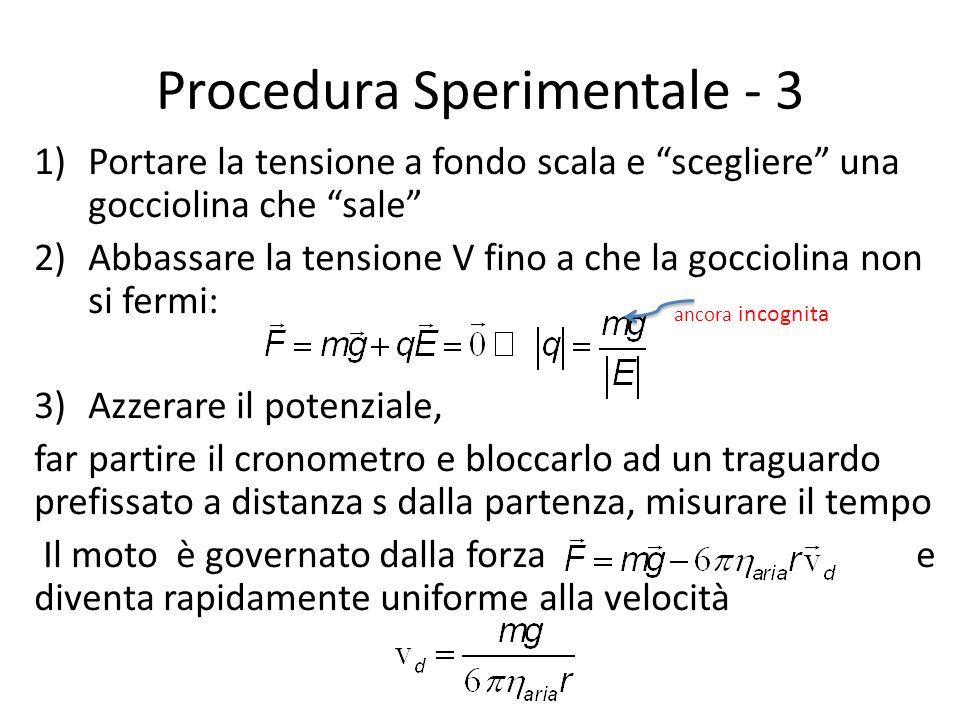 Procedura Sperimentale - 3