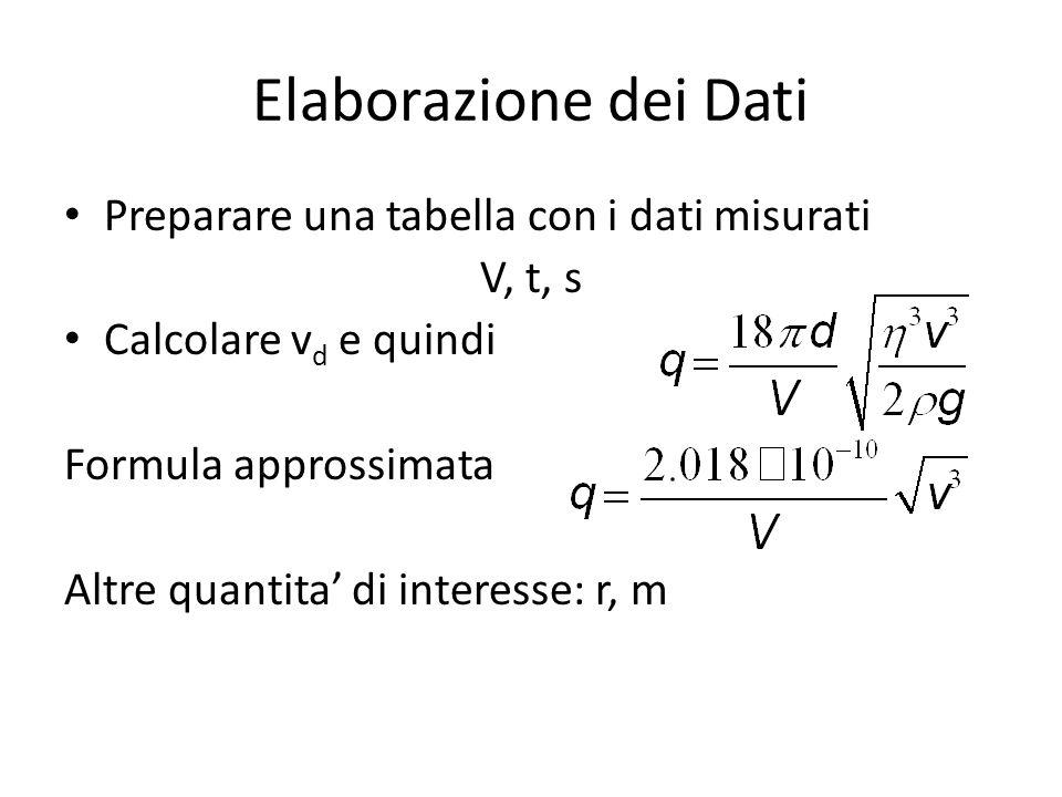 Elaborazione dei Dati Preparare una tabella con i dati misurati