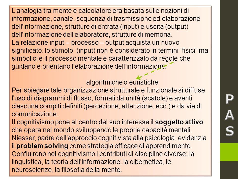 L analogia tra mente e calcolatore era basata sulle nozioni di informazione, canale, sequenza di trasmissione ed elaborazione dell informazione, strutture di entrata (input) e uscita (output) dell informazione dell elaboratore, strutture di memoria.