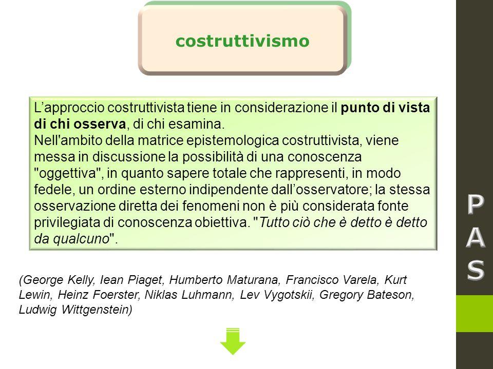 costruttivismo L'approccio costruttivista tiene in considerazione il punto di vista di chi osserva, di chi esamina.
