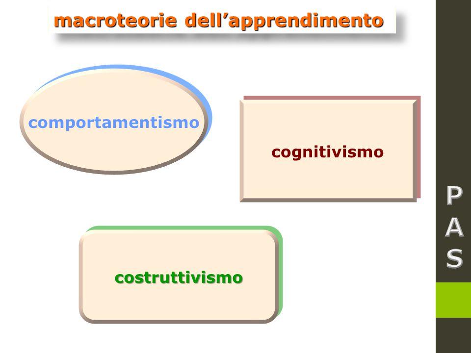 P A S macroteorie dell'apprendimento comportamentismo cognitivismo