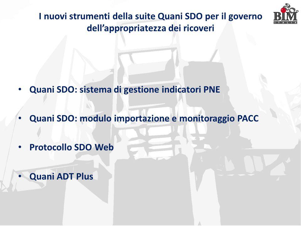 I nuovi strumenti della suite Quani SDO per il governo dell'appropriatezza dei ricoveri