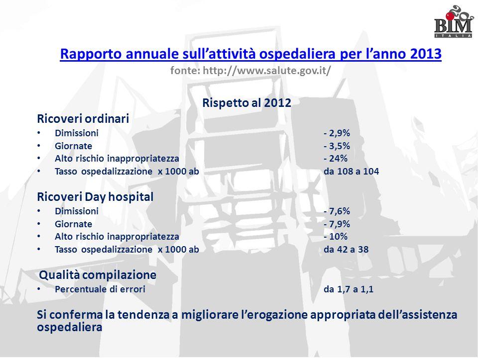 Rapporto annuale sull'attività ospedaliera per l'anno 2013 fonte: http://www.salute.gov.it/
